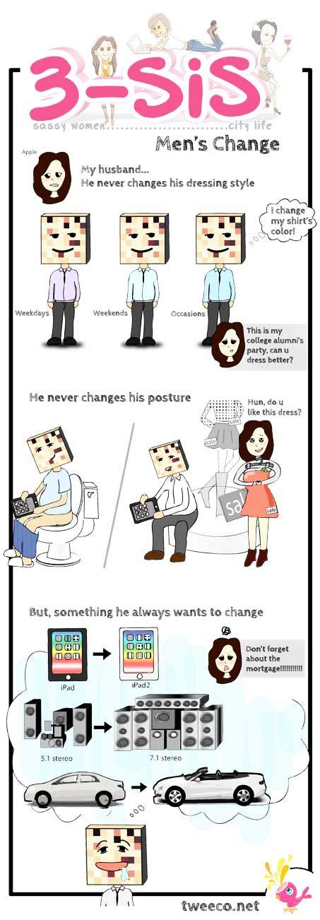 3sis_comics_006_tweeco_men_change
