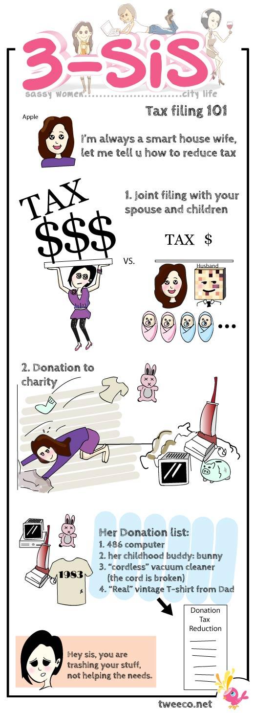 3sis_comics_009_tweeco_file_tax