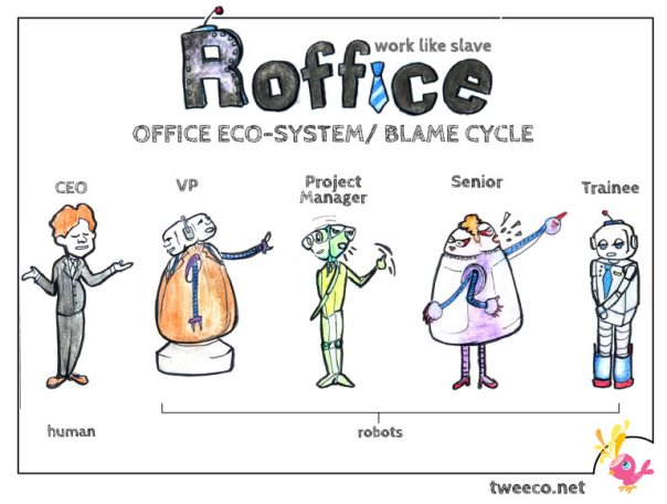 Roffice04: Office Eco-system/ blame cycle